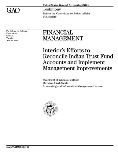 Financial Management: Interior's Efforts to Reconcile Indian Trust Fund Accounts and Implement Management Improvements