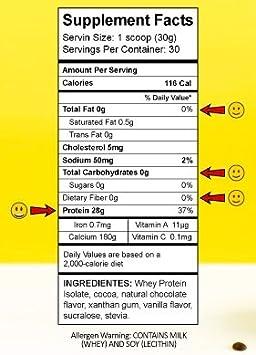 Amazon.com: Ni Una Dieta Mas - Whey Protein Isolate (Chocolate): Health & Personal Care