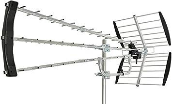 Instalación fácil para antena de televisión 55 Elements ...
