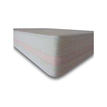 Ventadecolchones - Fundas para Colchones Tejido Stretch + 3D Blanco de 22 a 25 cm de Alto y 90 x 200 cm: Amazon.es: Hogar