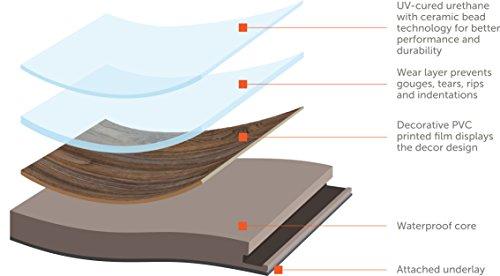 "Admira 10 Pack 6.5m Stone Core Engineer Vinyl Plank Flooring with Foam Underlay 48"" x 7"" Traditional Oak 23 Sq. Ft"