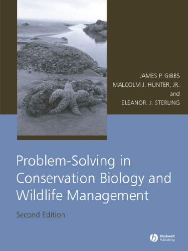 "Biology Question Bank – 20 MCQs on ""Wildlife & Conservation"" – Answered!"