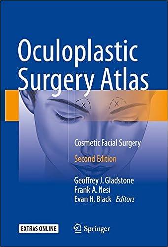 Oculoplastic Surgery Atlas, Cosmetic Facial Surgery