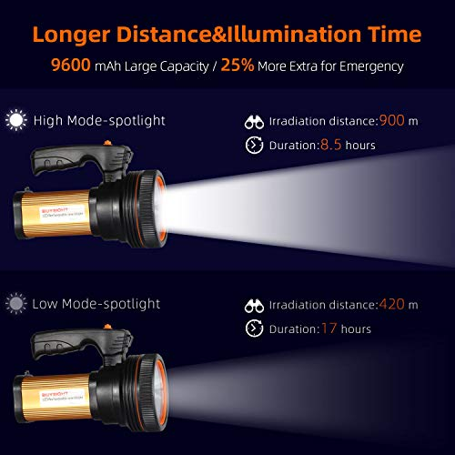 Bright Rechargeable Searchlight handheld LED Flashlight Tactical Flashlight with Handle CREE L2 Spotlight 6100 Lumens Ultra-long Standby Electric Torch with USB OUTPUT as a Power Bank (Golden)
