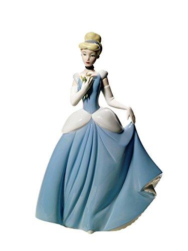 Nao 02001681 Cinderella Figurines, by NAO