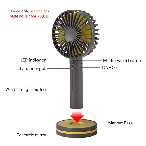 AOZBZ USB Mini Handheld Fan, USB Powered 3 Speed Model Mute