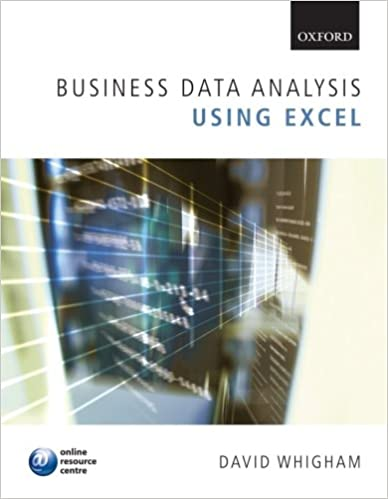 Book Business Data Analysis using Excel