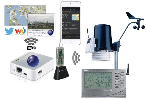 Ambient Weather 6152 Airbridge Wifi Vantagepro2 Wireless Weather Station With Airbridge