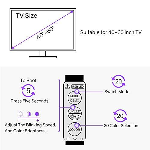 Hitlights LED TV Backlights, 6.56ft LED Strip Lights USB Output RGB Premium LED Lights Strip Kit, Color Changing Strips for 40-60in Television