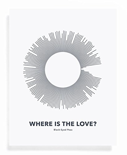 (SUN Soundwave Art Print - Where Is The Love? - Motivational Gift Ideas for Friend - 11 x 14 Unframed Metallic Poster for Music Lover or Office Decor swp 105)