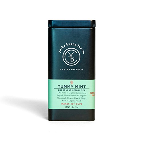 Tummy Mint (Tea Mint Tummy)