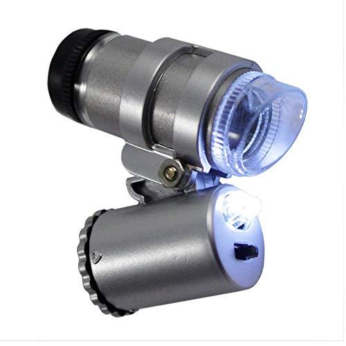 Most Popular Compound Monocular Microscopes