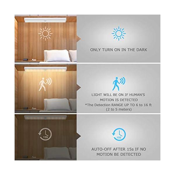 41IufuGw%2BvL Fansteck Schrankbeleuchtung mit Bewegungsmelder 3er Pack, 60 LED Schranklicht mit 6 Magnetstreifen, Dimmbare…