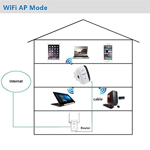 YETOR Wifi Repeater 300M Range Extender Wireless Network Amplifier Mini AP Router Signal Booster Wireless-N 2.4GHz IEEE802.11N/G/B with Integrated Antennas RJ45 Port WPS Protection (mini/Repeater) by YETOR (Image #2)
