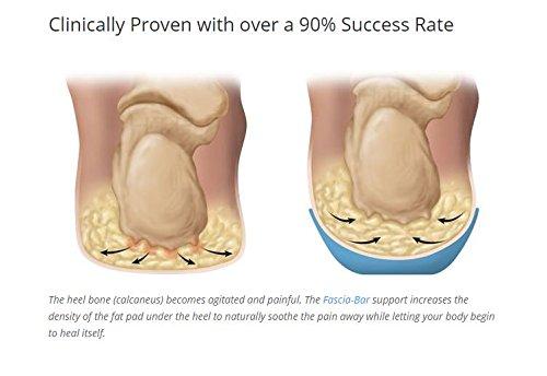 Heel That Pain Heel Seat Wraps for Plantar Fasciitis and Heel Spurs (Medium) by Heel That Pain (Image #4)