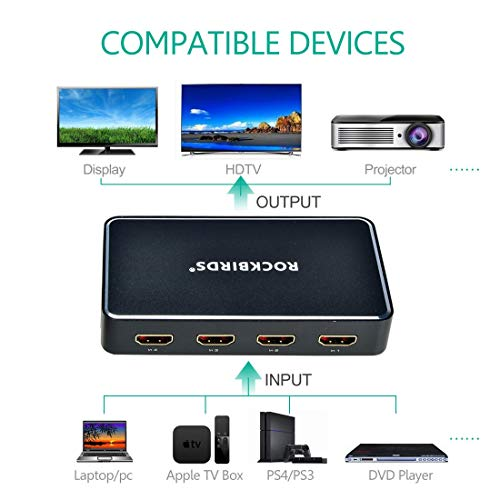 HDMI Switch 4K, ROCKBIRDS 5 Ports HDMI Splitter, Supports