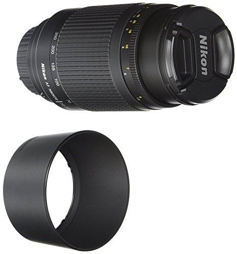 Buy lenses for nikon fx