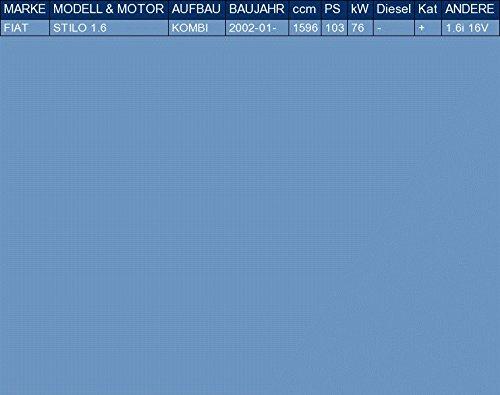 Anbauteile ETS-EXHAUST 5757 Auspuff Auspuffanlage f/ür STILO 1.6 KOMBI 103hp 2002-