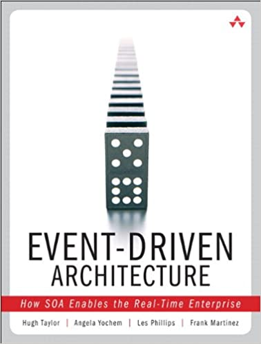 EventDriven Architecture How SOA Enables The RealTime - Event driven architecture