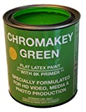ChromaKey HD Video Green Screen Paint with 8K