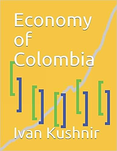 Economy of Colombia