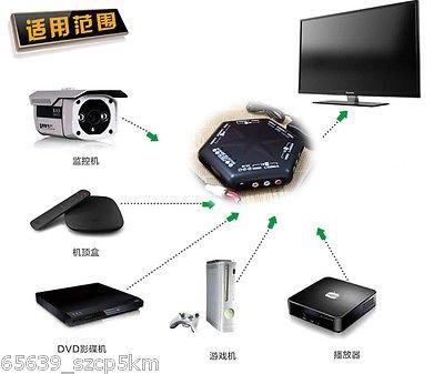 FidgetFidget Switch Multi Box Composite Selector4 Way Audio Video AV RCA with Remote-Control