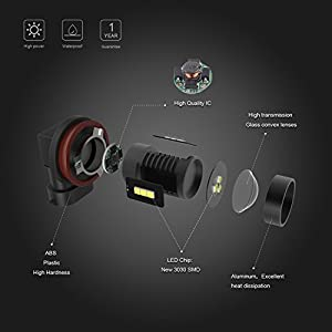 YITAMOTOR 2x Extremely Bright Chipsets 60W H11 LED Bulbs with Projector Fog Lights, 6000K Xenon White