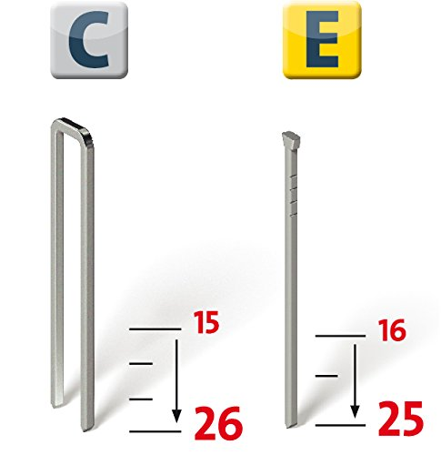 J 165 EC Steinel 011799 Aggraffatrice Elettrica