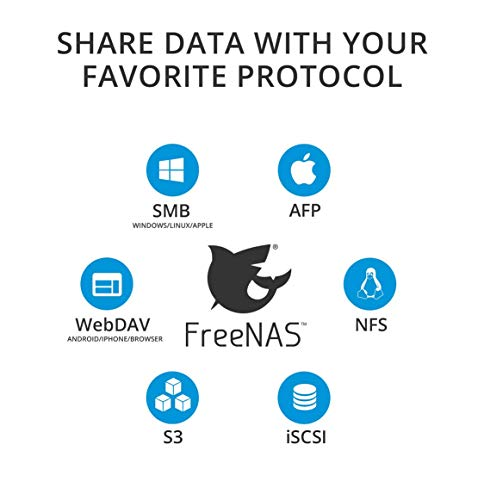FreeNAS Mini - Network Attached Storage (Diskless)
