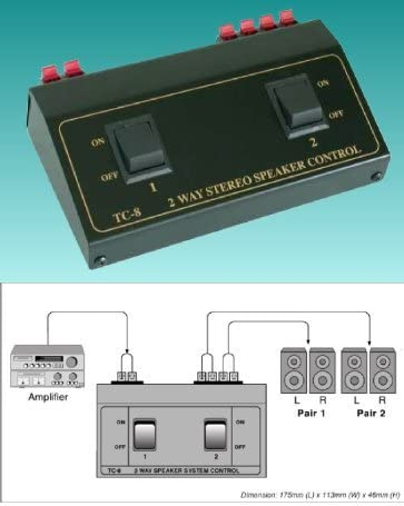 10 Pair Speaker Selector Switch Switcher Splitter Box