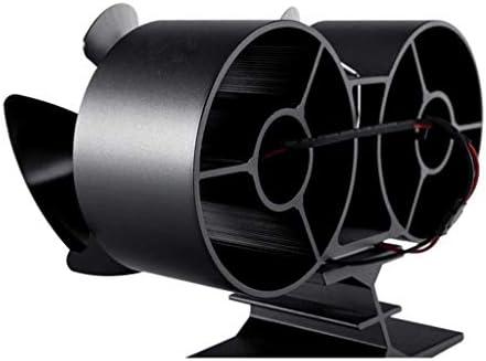 RRI Ventilador de estufa alimentado de doble cabezal de 8 palas ...