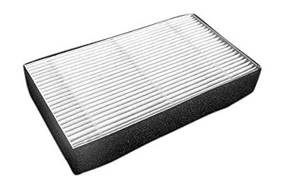 Filtro de Repuesto para el sanicus r1.1 secador de Manos – Hepa