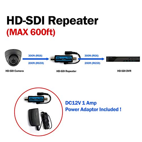 HDVD HD-SDI Repeater Receiver with 1 AMP Power Supply, HD-SDI Signal Amplifier, SDI Repeater, SDI Extender, RG59 400 FT / RG6 up to 600 FT (Receiver) ()