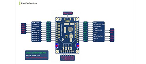 XBee USB Adapter UART Communication Board XBee Interface USB Interface Onboard Buttons/LEDs & USB to UART Module Easy to Program/Configure XBee Modules by waveshare (Image #6)