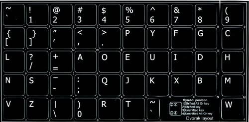 Dvorak Non-Transparent Keyboard Stickers Black Background 15x15 Size