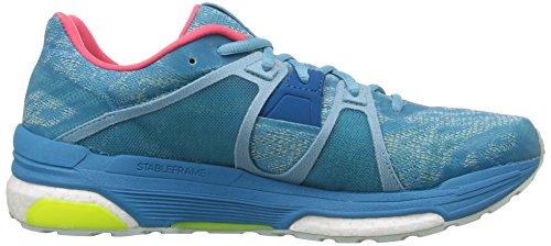 adidas Running Womens Supernova Sequence 9 Vapor Blue F16/Matte Silver/Craft Blue F16 oE2rtZnV