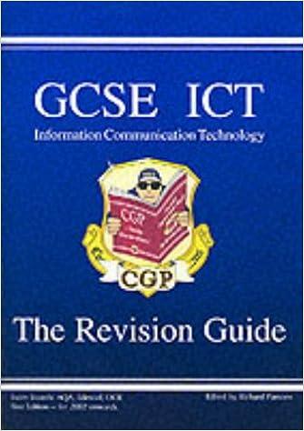 GCSE ICT (Information Communication Technology) Revision Guide (Pt. 1 & 2)