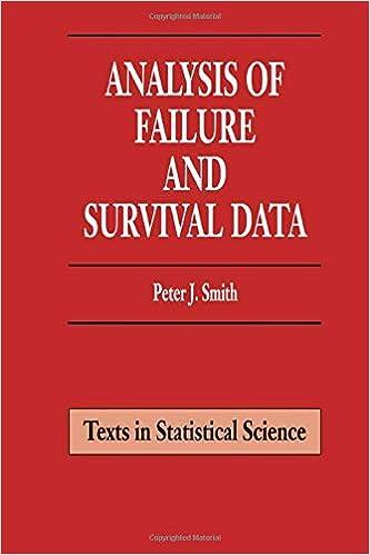 Análisis de datos de fallas y supervivencia