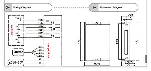 4 Axis Nema 34 Stepper Motor Drive Kit 8 Buy Online In El Salvador At Desertcart