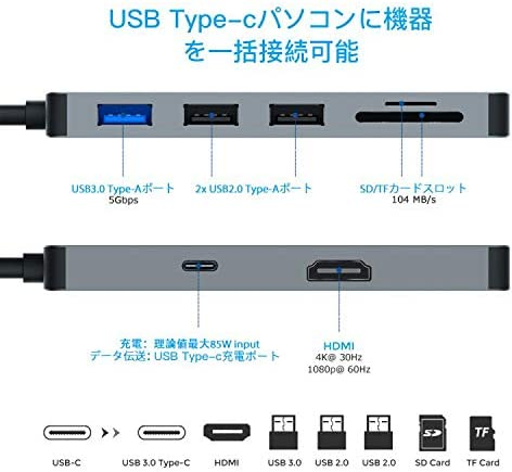 2019最新版 USB C ハブ 7ポート USB Type C ハブ PD充電対応 超スリム USB C