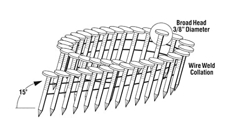 Grip-Rite GRCR5DGAL 1-3/4-Inch by 0.120-by-15-Degree Galvanized Coil Roofing Nail, 7, 200 per Box - Collated Roofing Nails - Amazon.com