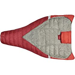 Sierra Designs Backcountry Quilt 20 700 70601818R