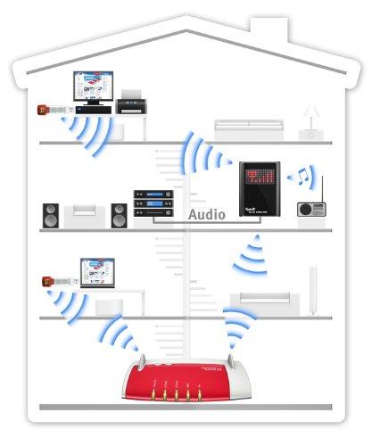 avm fritz wlan repeater n g importato da germania ripetitori wifi. Black Bedroom Furniture Sets. Home Design Ideas