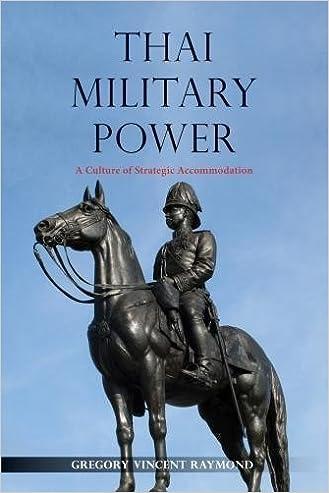 Thai Military Power