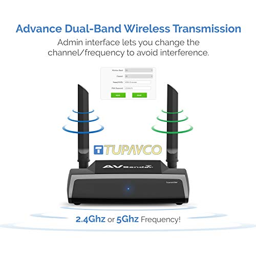 Wireless HDMI Transmitter and Receiver -TRM245 HD Extender Kit -2.4/5GHz Sender Isolated WiFi -1080P Video/Audio/IR Remote Signal Range Extension for Cable Box/Computer/PC-Projector/Monitor/TV Display by Tupavco (Image #3)