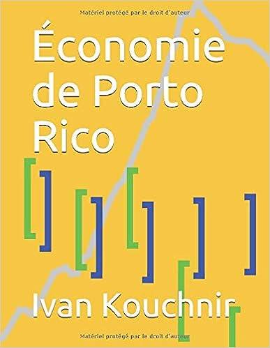 Économie de Porto Rico