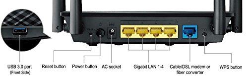 routeur asus 4g-ac55u guide pdf