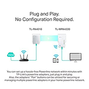 TP-LINK TL-WPA4220KIT 2-Port Powerline Adapter WiFi Starter Kit : What a  perfect solution!