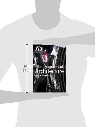 The Diagrams Of Architecture Ad Reader Amazon Mark Garcia