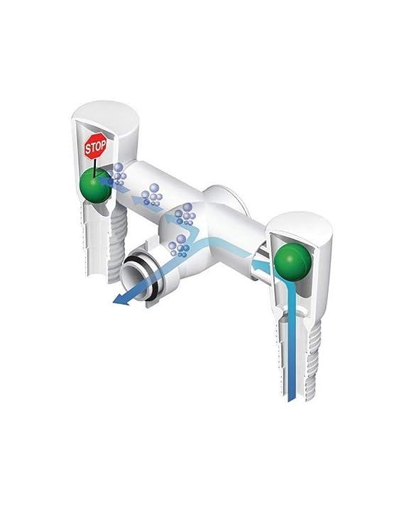 Bonomini - Sifón doble de desagüe para lavadora o lavavajillas ...